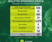 Boletim COVID-19 (22/02/2021)