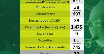 Boletim COVID-19 (23/02/2021)