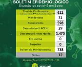 Boletim COVID-19 (21/02/2021)