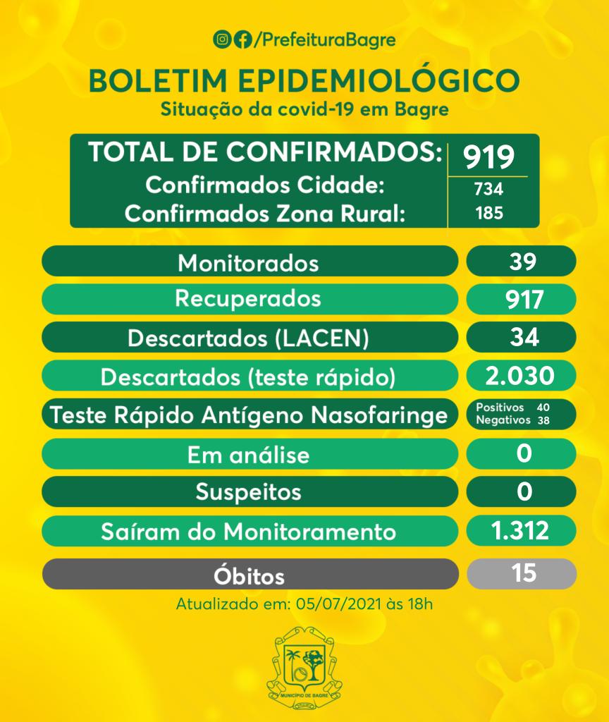 Boletim COVID-19 (05/07/2021)